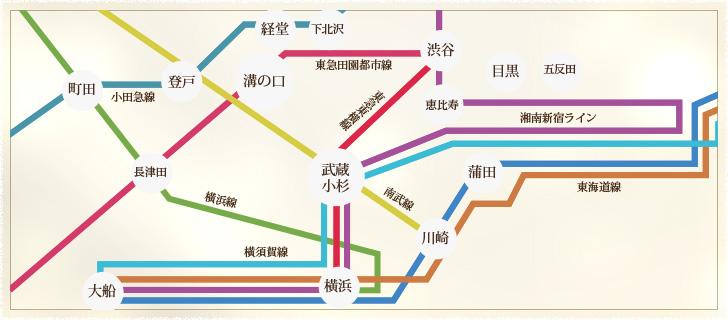 神奈川県のエリアマップ